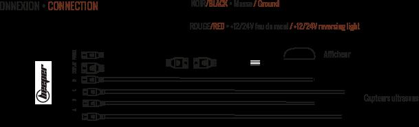 Schéma d'installation BPRO-RE2