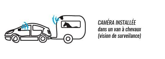 Instalación de la cámara de vigilancia H1RF