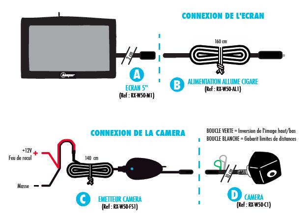 Manuel RW050RF Caméra de recul